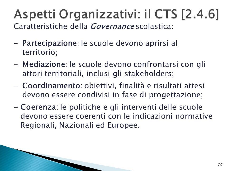 Aspetti Organizzativi: il CTS [2.4.6]
